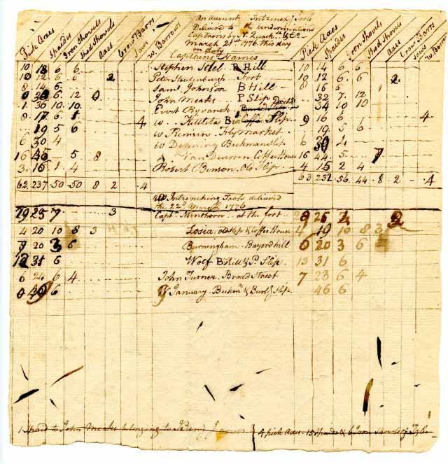 REVOLUTIONARY WAR IN NEW YORK CITY - 1776